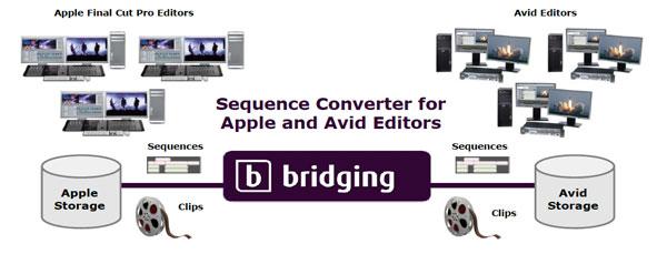 Marquis_bridging