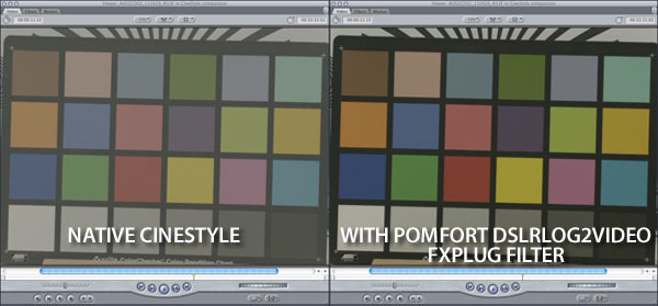 cinestyle-comparison_fcp_dslrlog2video