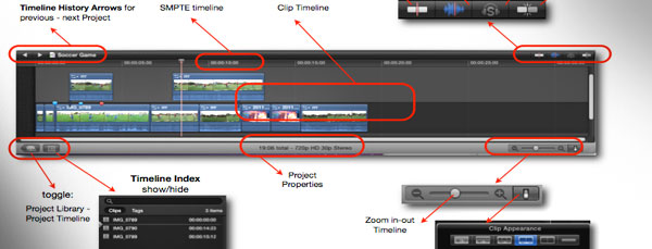 fcpx_manual_graphically-enhanced