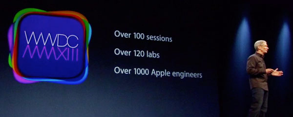 Apple keynote wwdc 2013