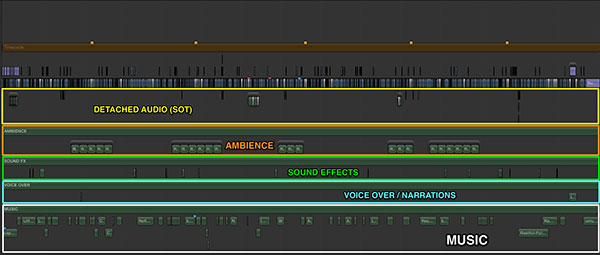 AUDIO-LAYERS-in-FCPX small