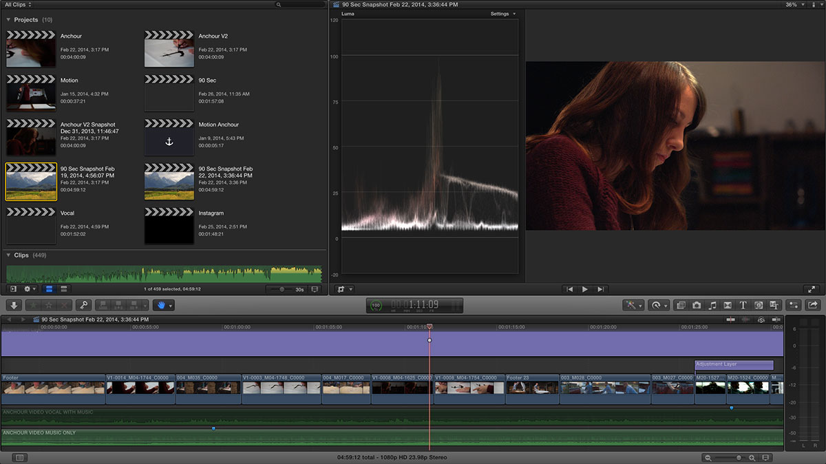 anchour FCPX 4