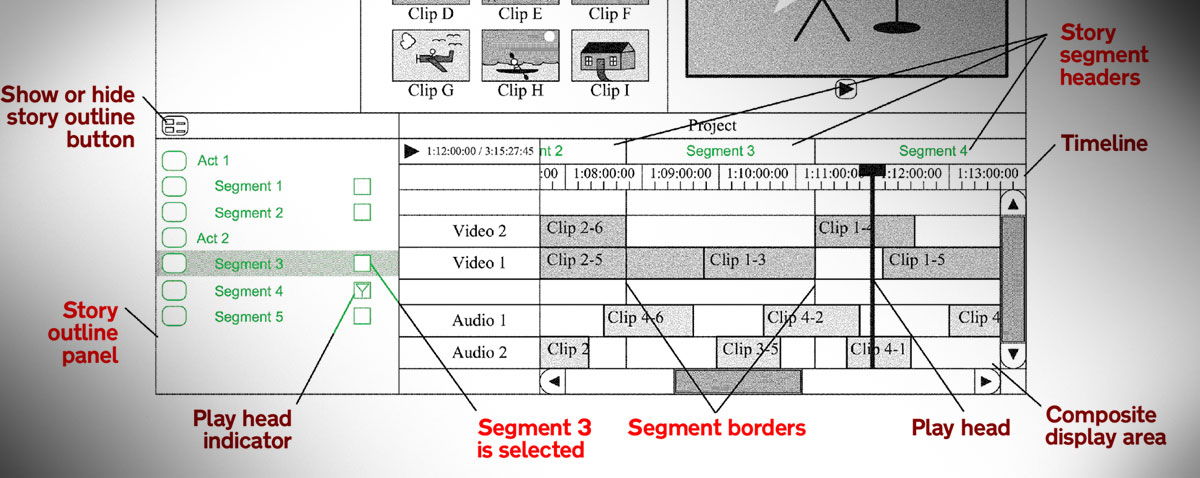 http://www.fcp.co/final-cut-pro/articles/1453-apple-s-segmented-timeline-patent-bringing-structure-to-video-editing