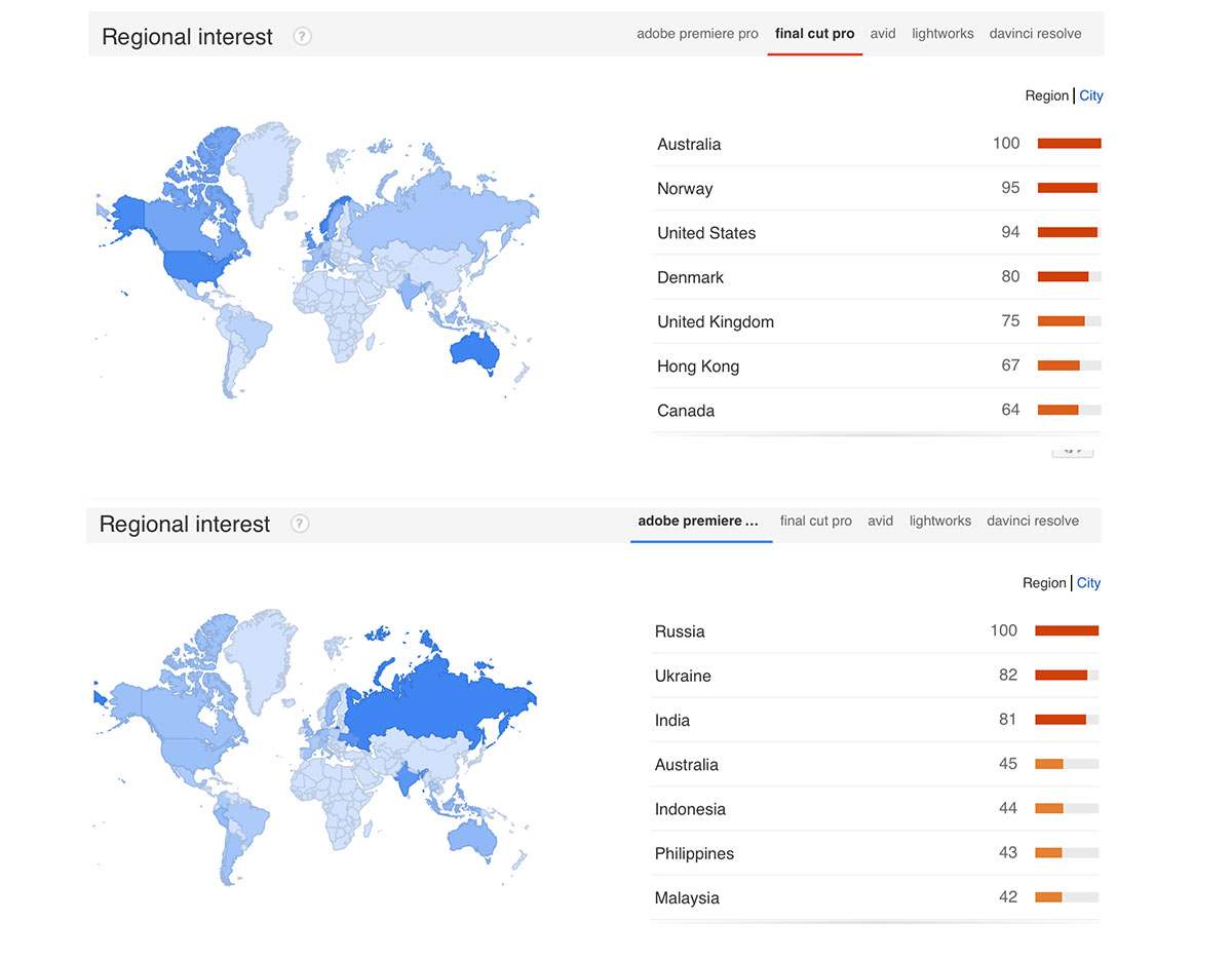 nle google trends youtube 4