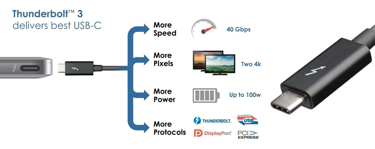Why your new Thunderbolt 3 peripherals will be connected