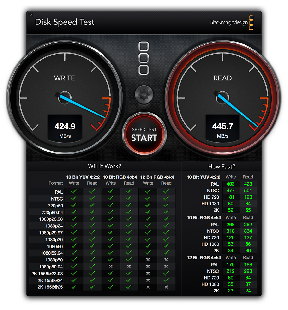 old MBP speed